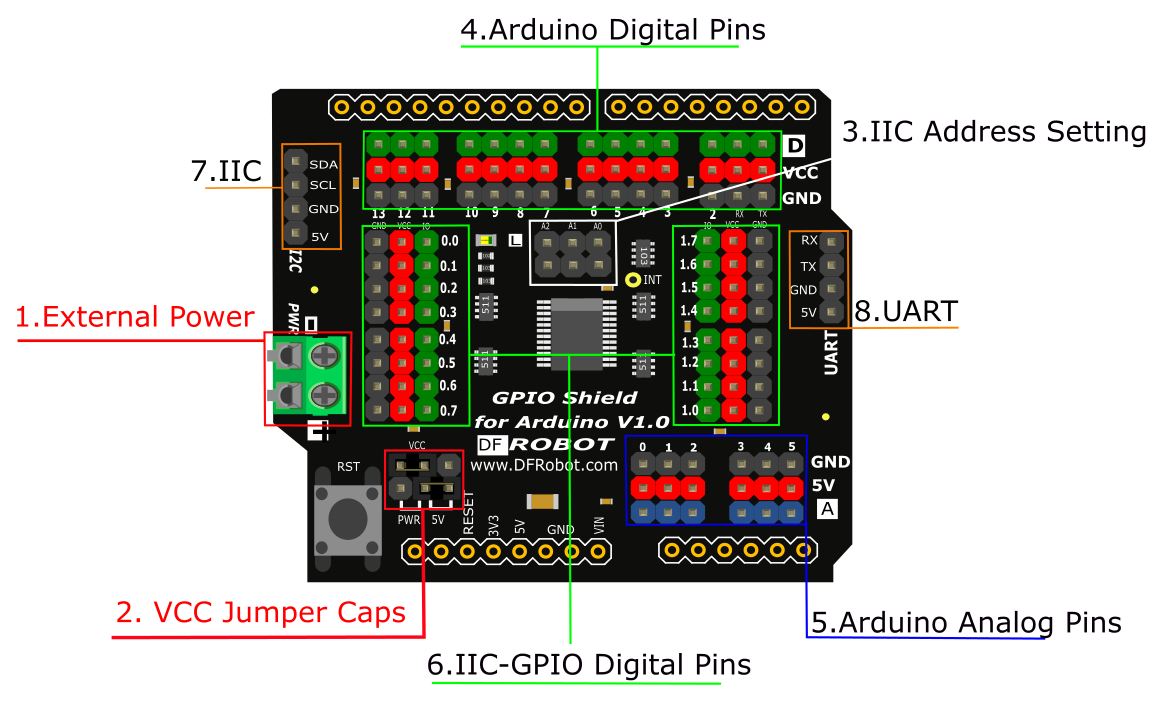 GPIO Shield for Arduino V1.0