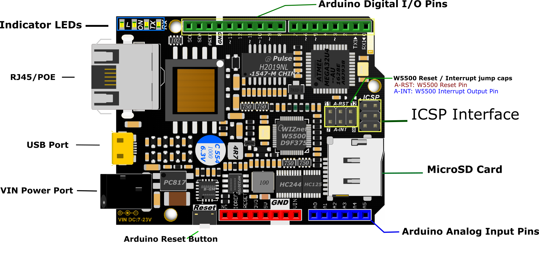 W5500_Ethernet_with_POE_Mainboard_SKU__DFR0342-DFRobot