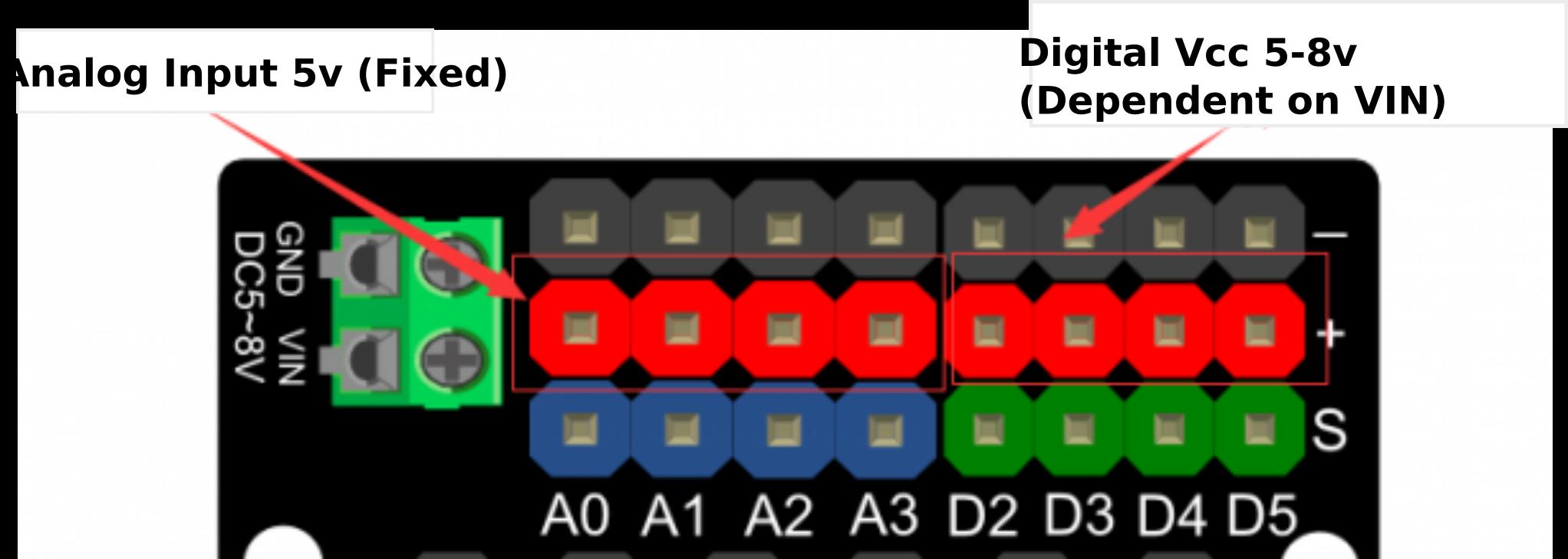 DFR0356_analogdigitalvoltage.png