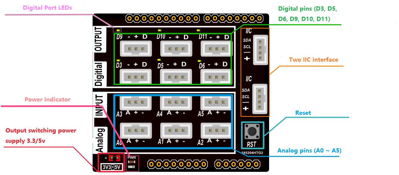DFR0375注释图形.png