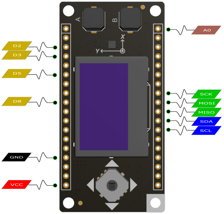 Fig2: FireBeetle Covers-OLED12864 Display Pinout
