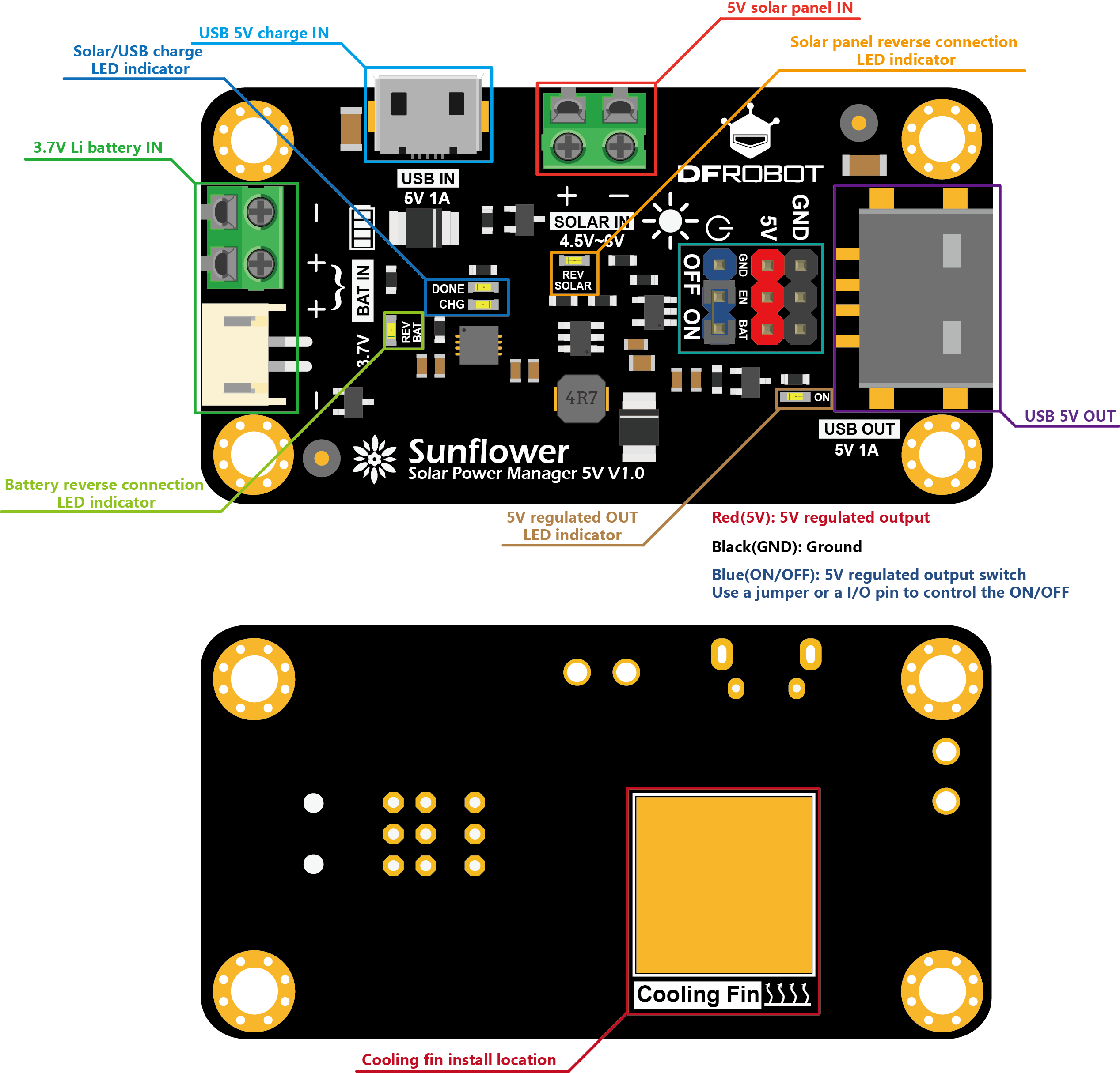 sunflower__solar_power_manager_5v_sku__dfr0559 · dfrobot900ma Function Open Circuit Short Circuit And Over Loading Application #2