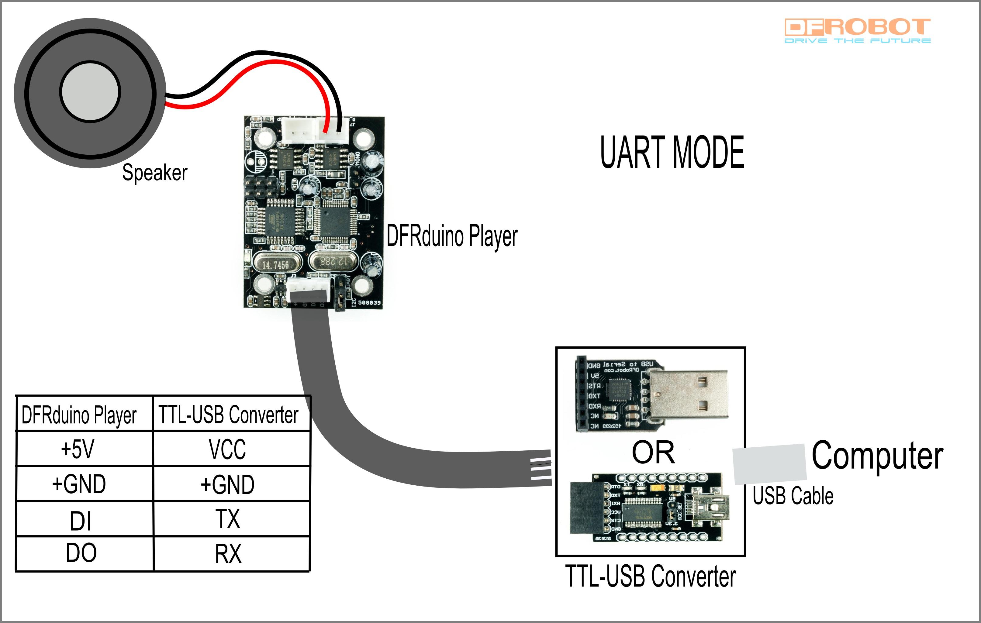 DFR0112 connection diagram---UART