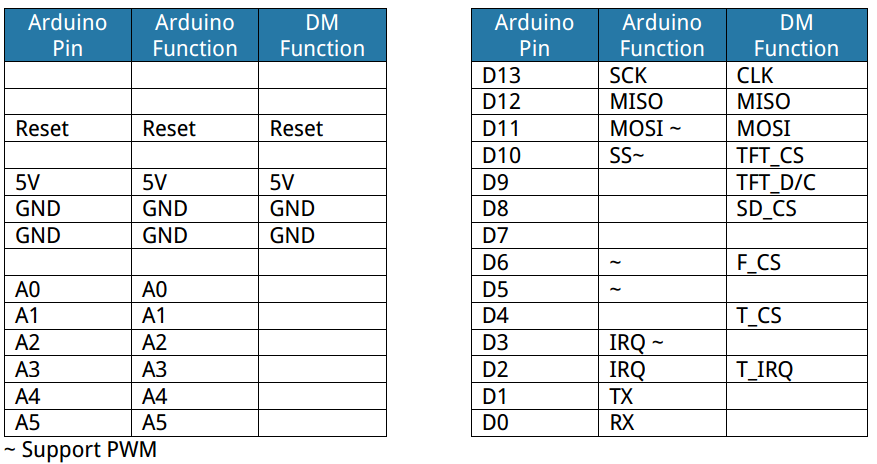 DM-TFT28-105_Pin_Function.png