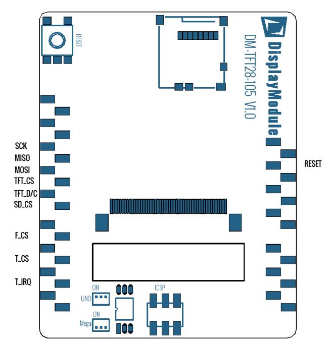 DM-TFT28-105_Pin_Layout.png