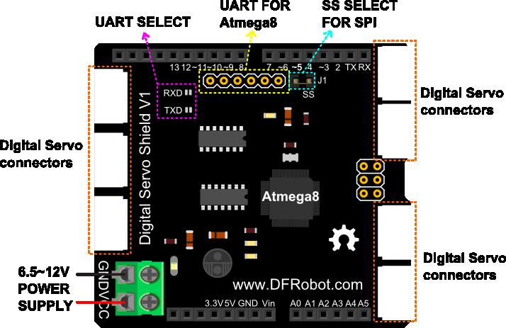 Digital Servo Shield for Ardhuino_PinOut