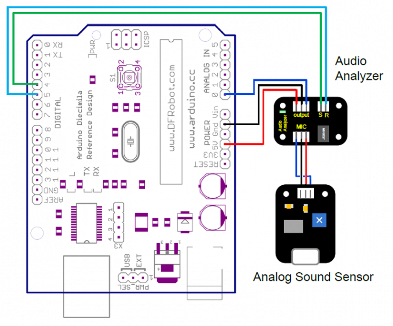 Audio_Analyzer__SKU_DFR0126_-DFRobot
