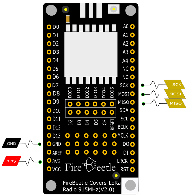 Fig1: FireBeetle Covers-LoRa Radio 915MHz data control pins