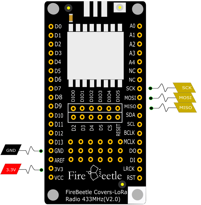 Fig1: FireBeetle Covers-LoRa Radio 433MHz data control pins