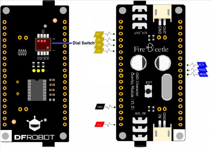 FireBeetle OSD Character Overlay Module Function Diagram