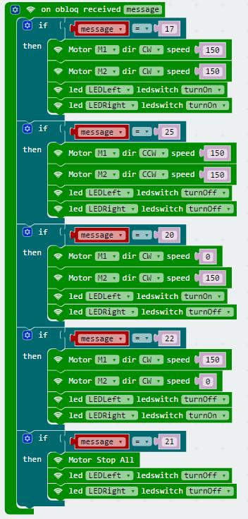 IR Remote Control-CN