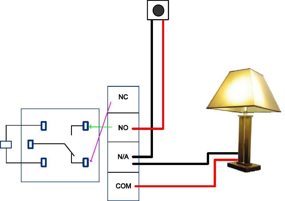 Figure2:Lamp Demo