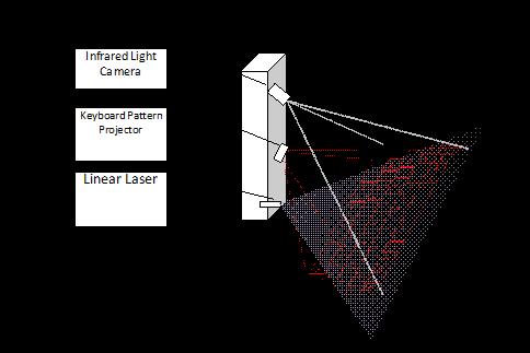 Laser1.png
