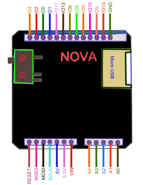 Nova (SKU:Unknown)