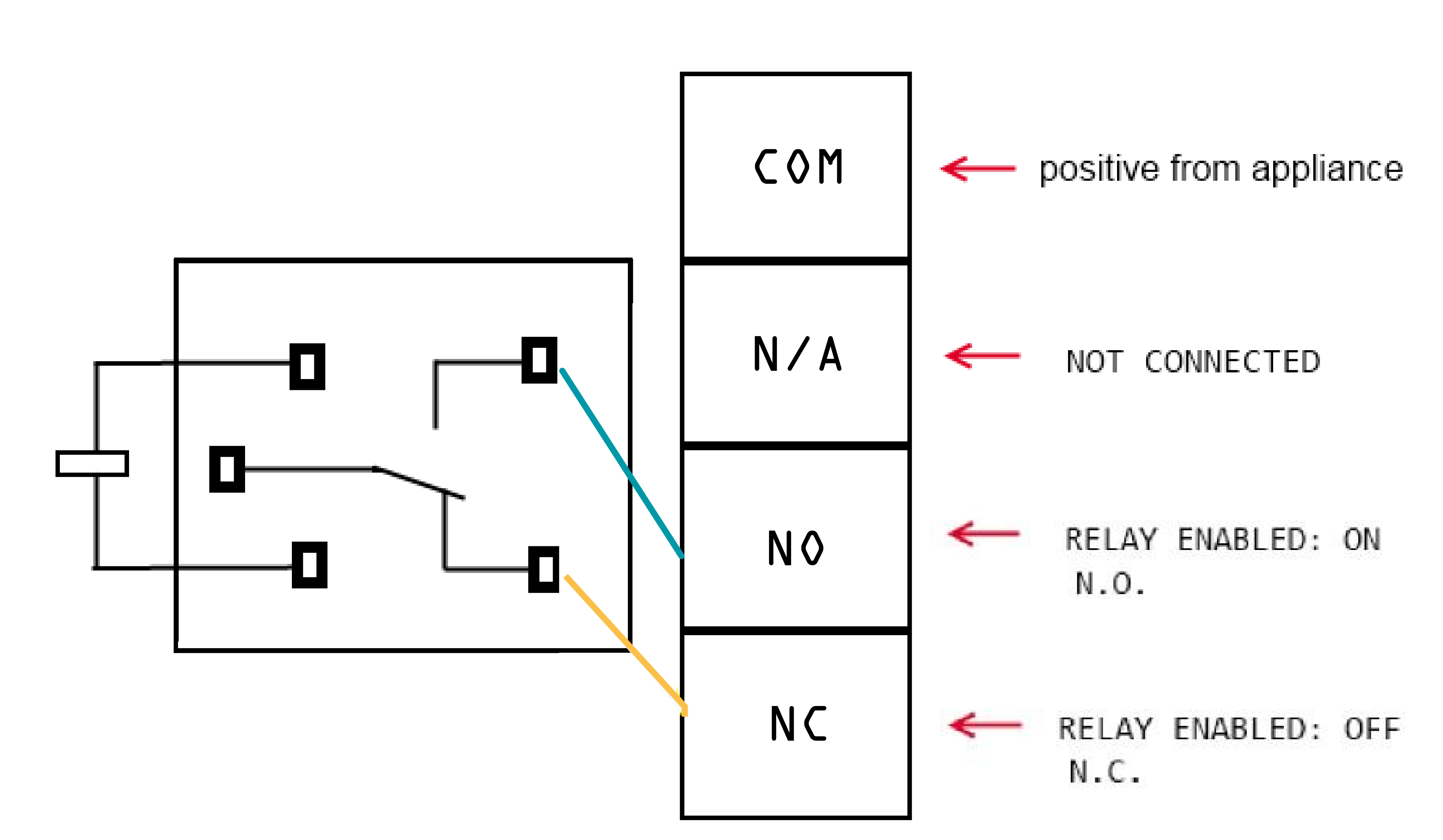 Relay_tutorial.png