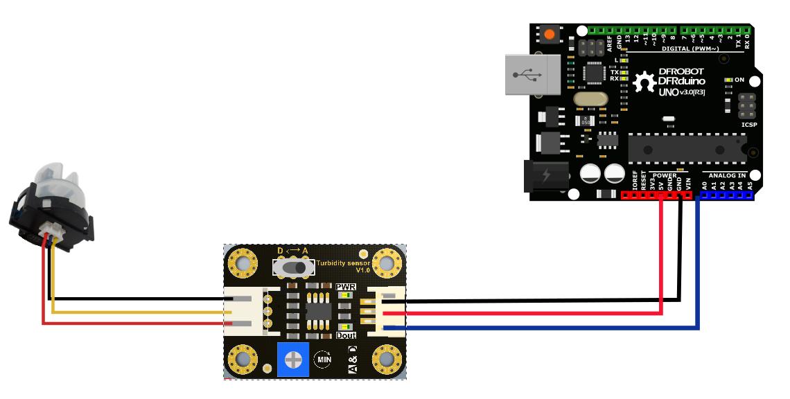 Turbidity_sensor_SKU__SEN0189-DFRobot