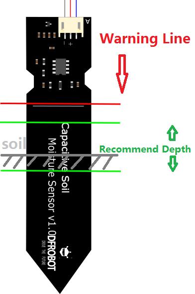 Capacitive_Soil_Moisture_Sensor_SKU_SEN0193-DFRobot