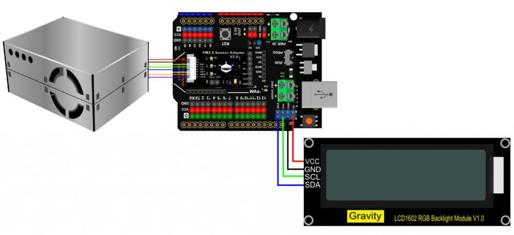 SEN0233_Air_Quality_Monitor.png