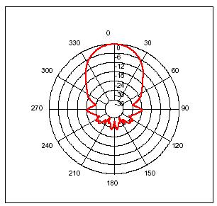 SRF05_Ultrasonic_sensor_7.png