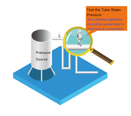 Tube Water Pressure Detection