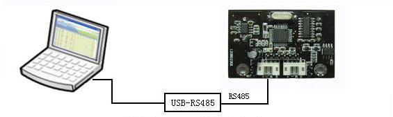 Figure 5 Connect Sensor to PC via USB-RS485 converter