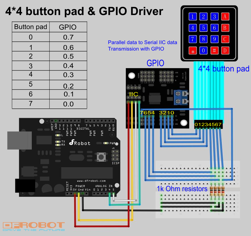 keypad\&GPIO.Connection.png