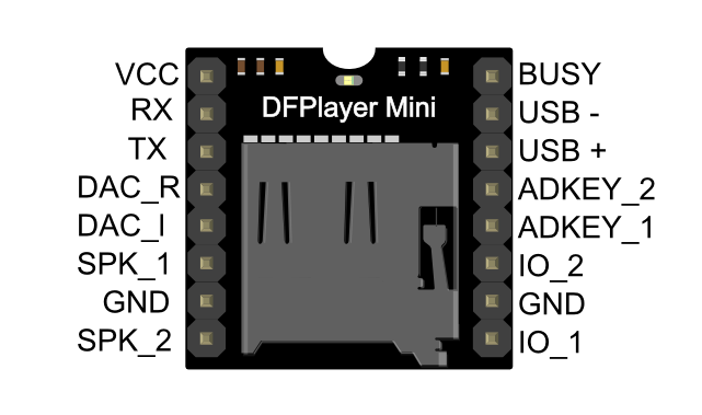 DFPlayer_Mini_Pin