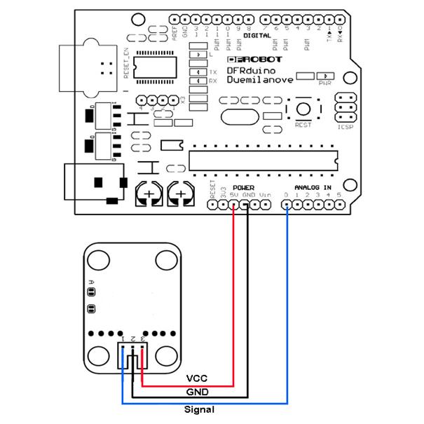 Figure 1 Digital Sensor Connection Diagram