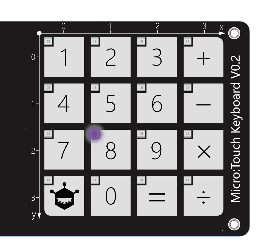Matrix Pixel