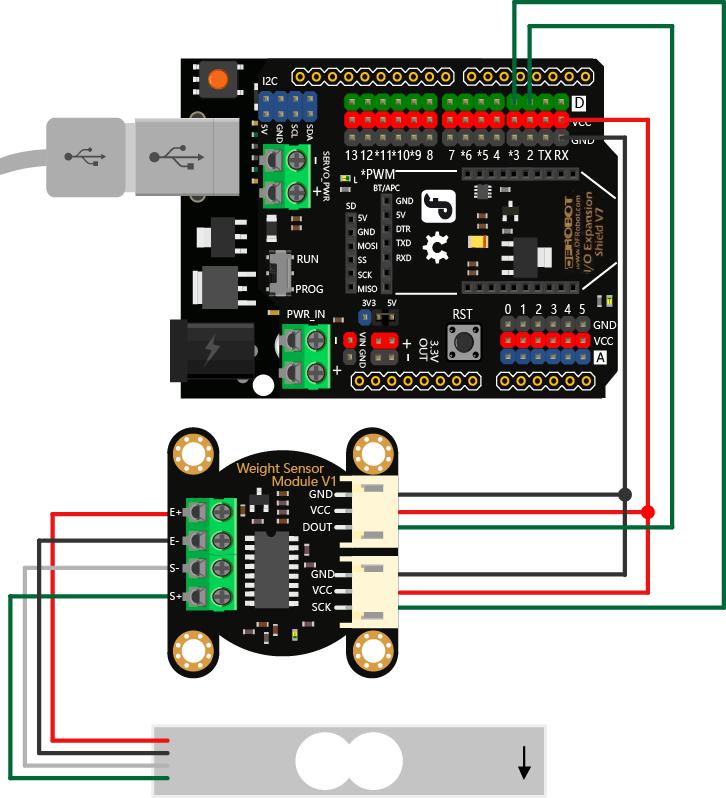A6 Gsm Module Datasheet