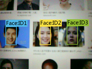 FaceRecognitionMultiple.png
