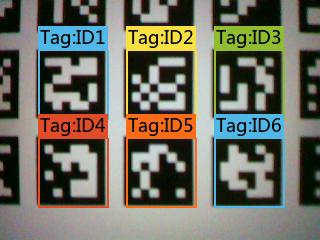 TagRecognitionMultipleResults.png