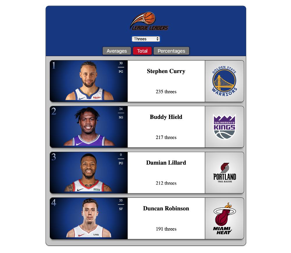 League Leaders App