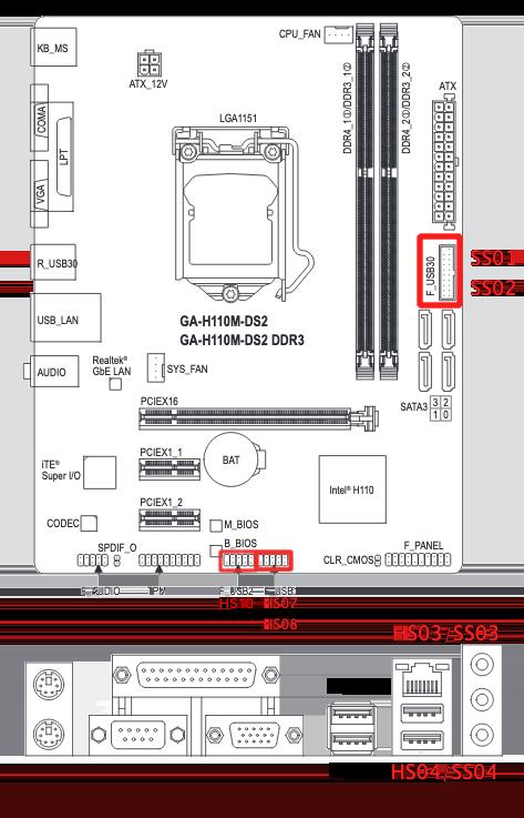 Gigabyte H110m sh2 i5 6500 RX 460