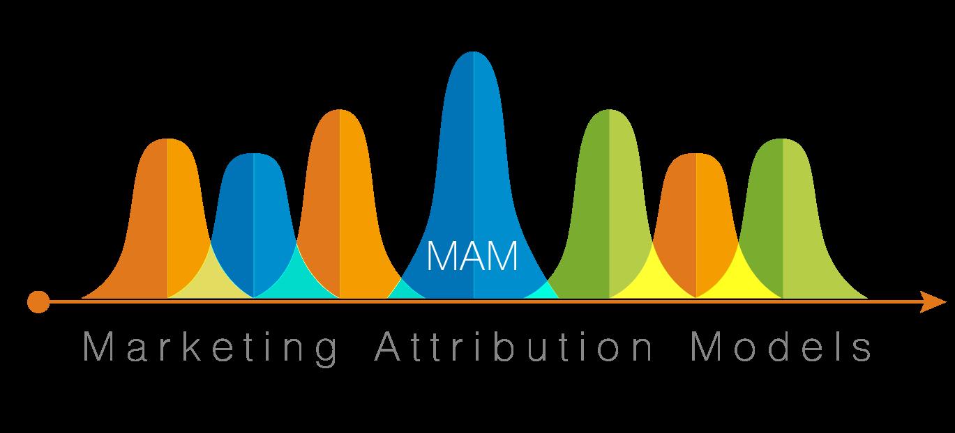 logo Marketing-Attribution-Models