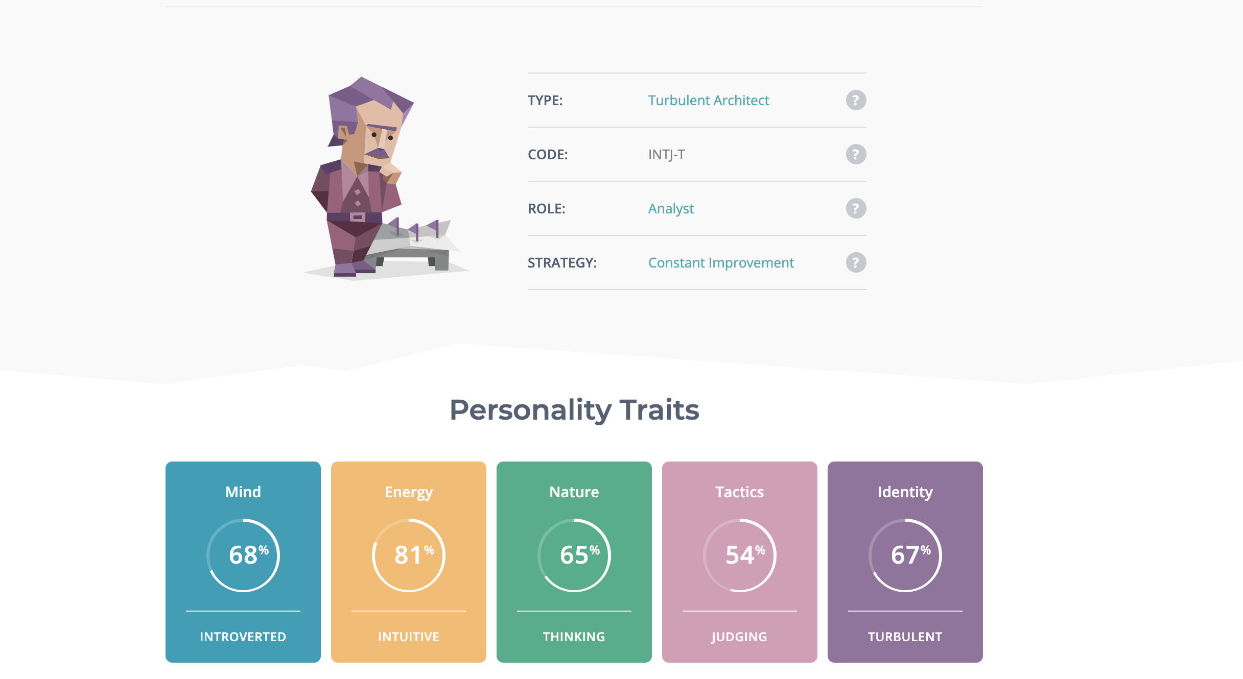 16 personalities test result