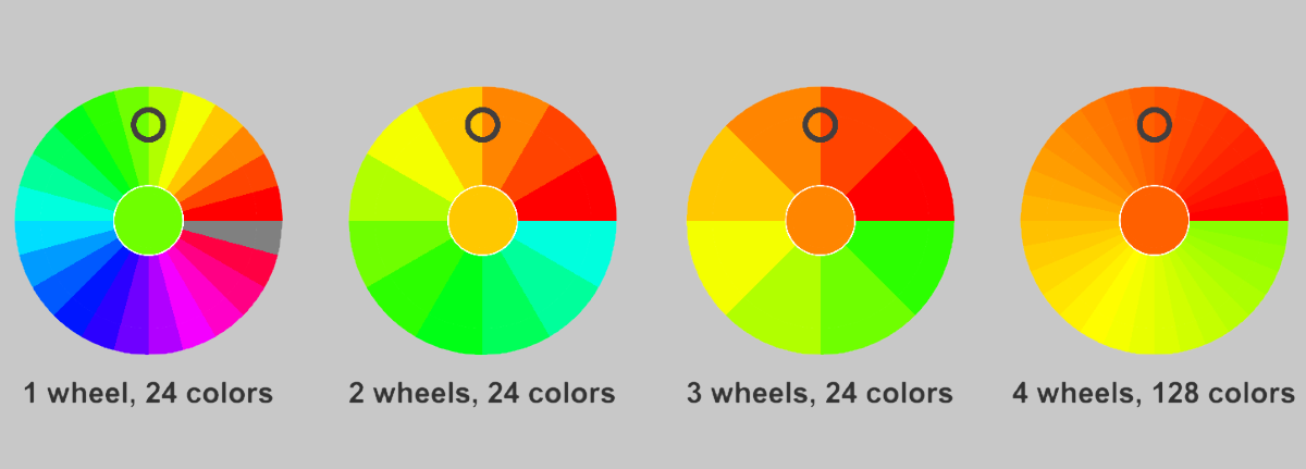 Customizing number of wheels and colors