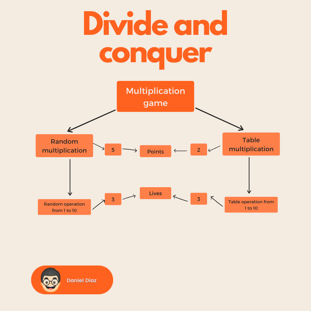 divide and conquer.png
