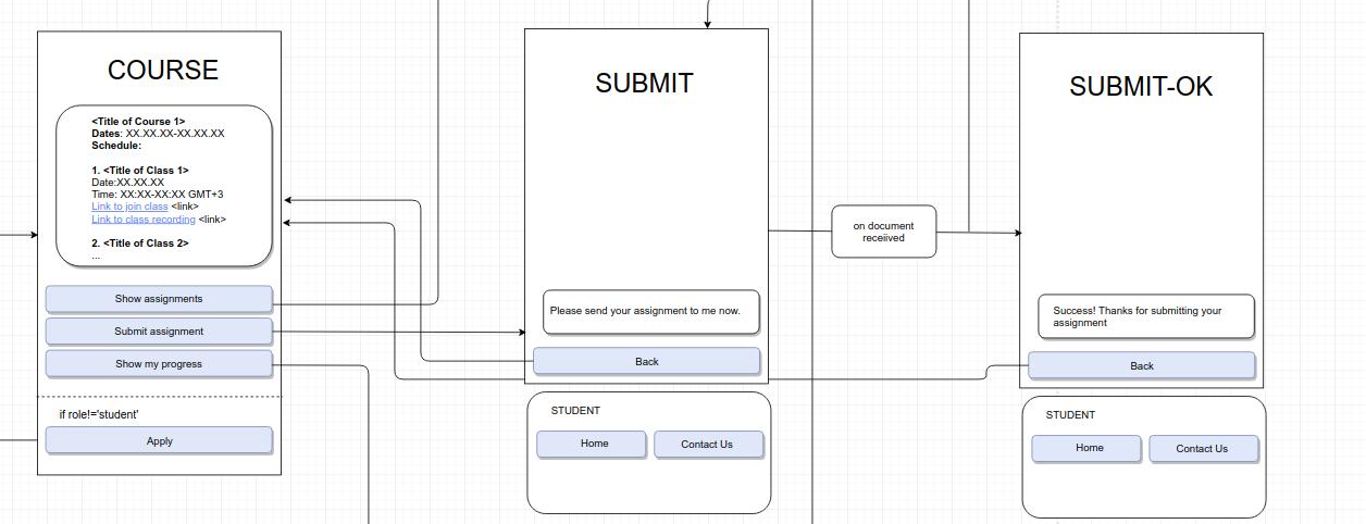 a sample schema