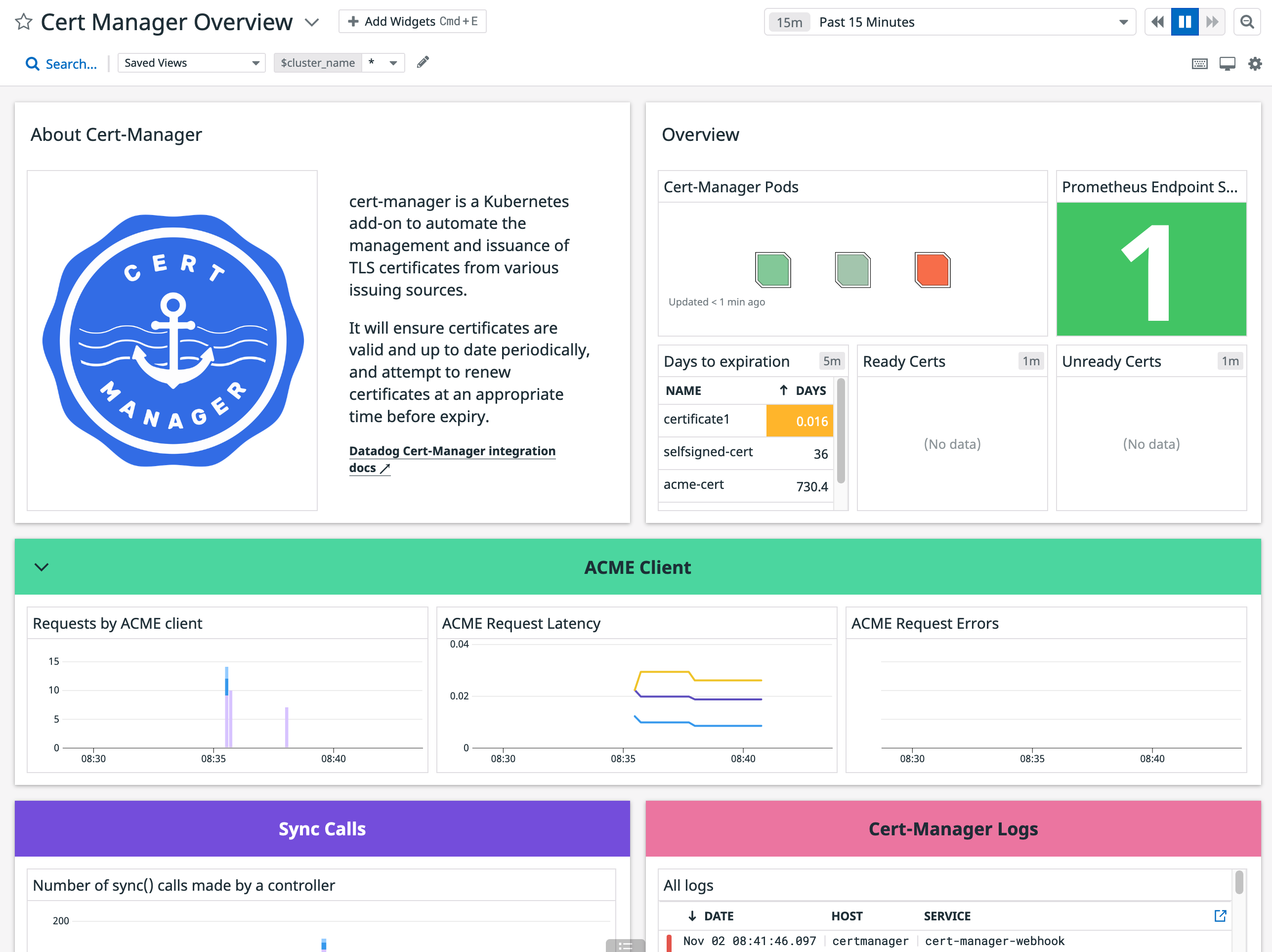 Cert-Manager Overview Dashboard