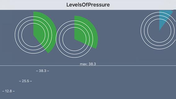 LevelsOfPressure Screenshot