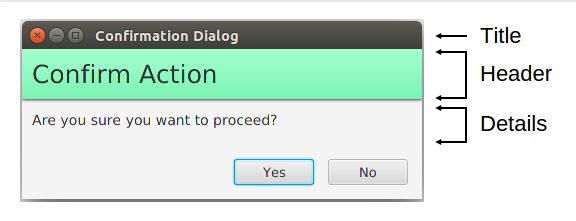 Dialog overview