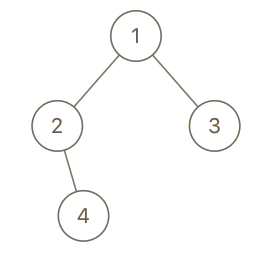 Cousins in Binary Tree