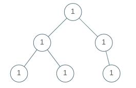 Leetcode: Univalued Binary Tree