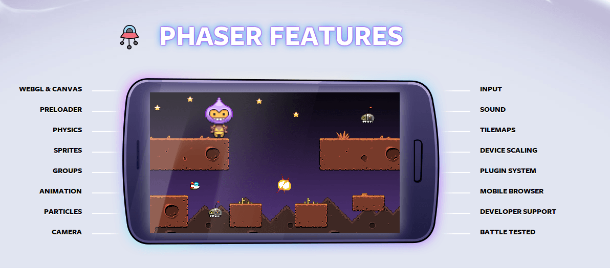 Phaser Features