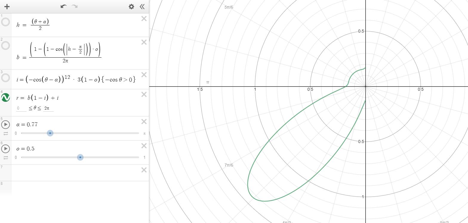 1  < 2π  0.77  0.5  cos  α  2π  12  —cos θ> 0}  5Π/6  1.5  7TT/6  0.5  0.5