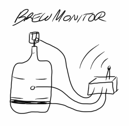 BrewMonitor Overview