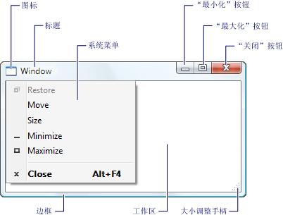 windowoverviewfigure1.png