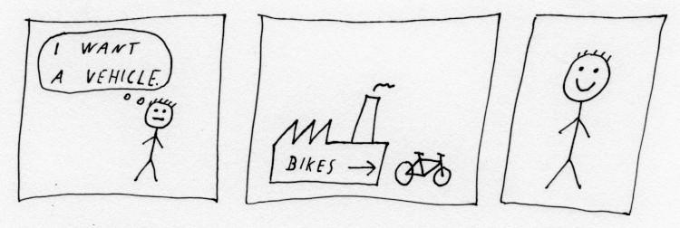 (john_bike_factory)