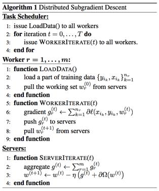 parameterserver_1